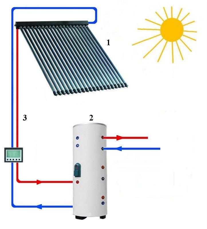 Солнечные водонагревательные своими руками